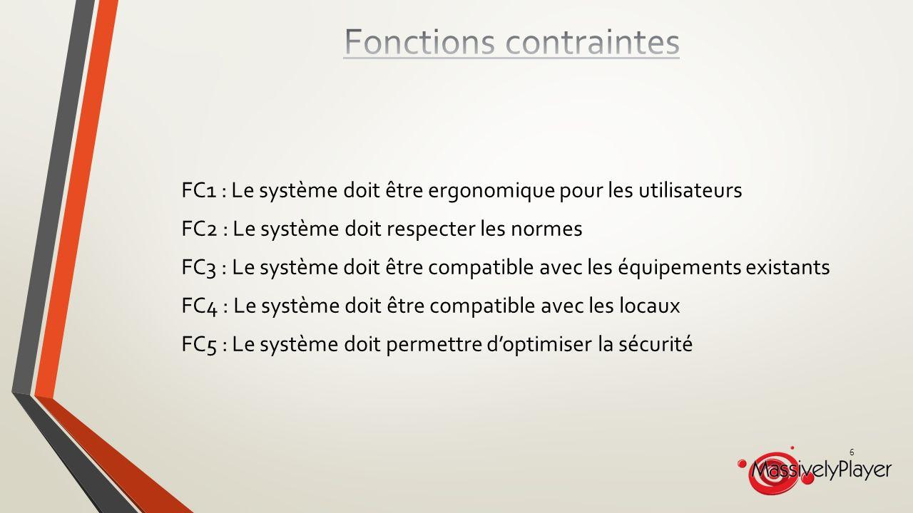 FC1 : Le système doit être ergonomique pour les utilisateurs FC2 : Le système doit respecter les normes FC3 : Le système doit être compatible avec les équipements existants FC4 : Le système doit être compatible avec les locaux FC5 : Le système doit permettre doptimiser la sécurité 6