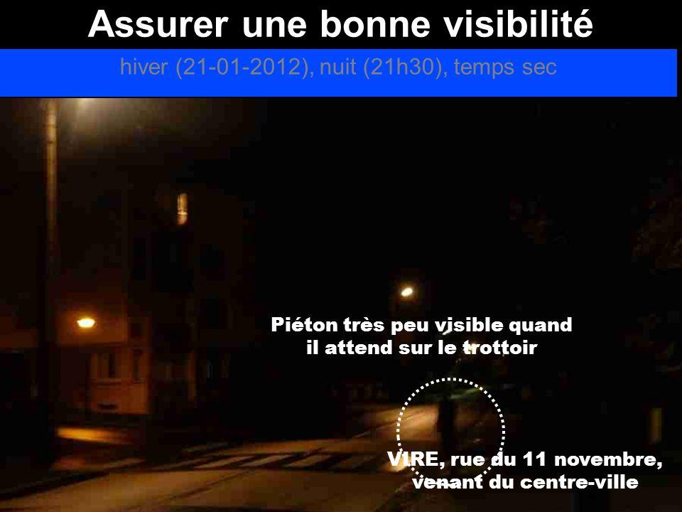 Assurer une bonne visibilité hiver (21-01-2012), nuit (21h30), temps sec Piéton très peu visible quand il traverse sur le passage piéton Sur 33 tentatives de traversée à cet endroit, le 21 janvier 2012, à 21h30, seuls 11 conducteurs se sont arrêtés.