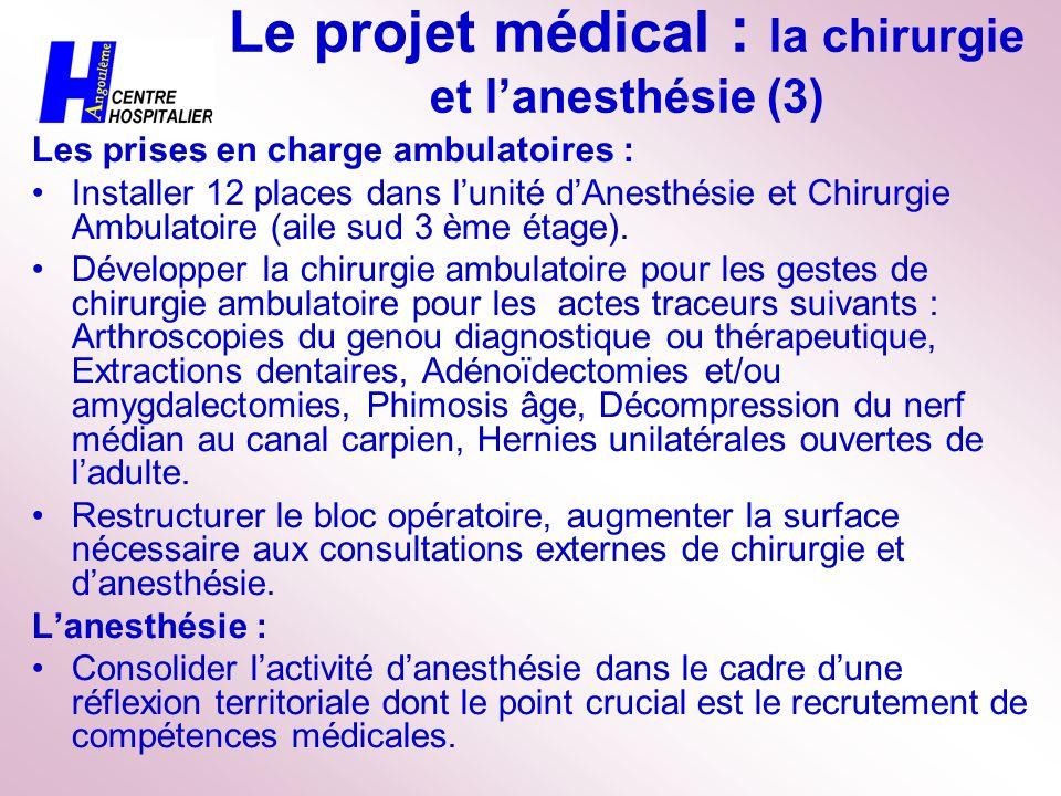 Le projet médical : la chirurgie et lanesthésie (3) Les prises en charge ambulatoires : Installer 12 places dans lunité dAnesthésie et Chirurgie Ambul