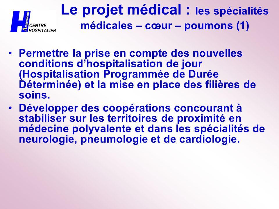 Le projet médical : les spécialités médicales – cœur – poumons (1) Permettre la prise en compte des nouvelles conditions dhospitalisation de jour (Hos