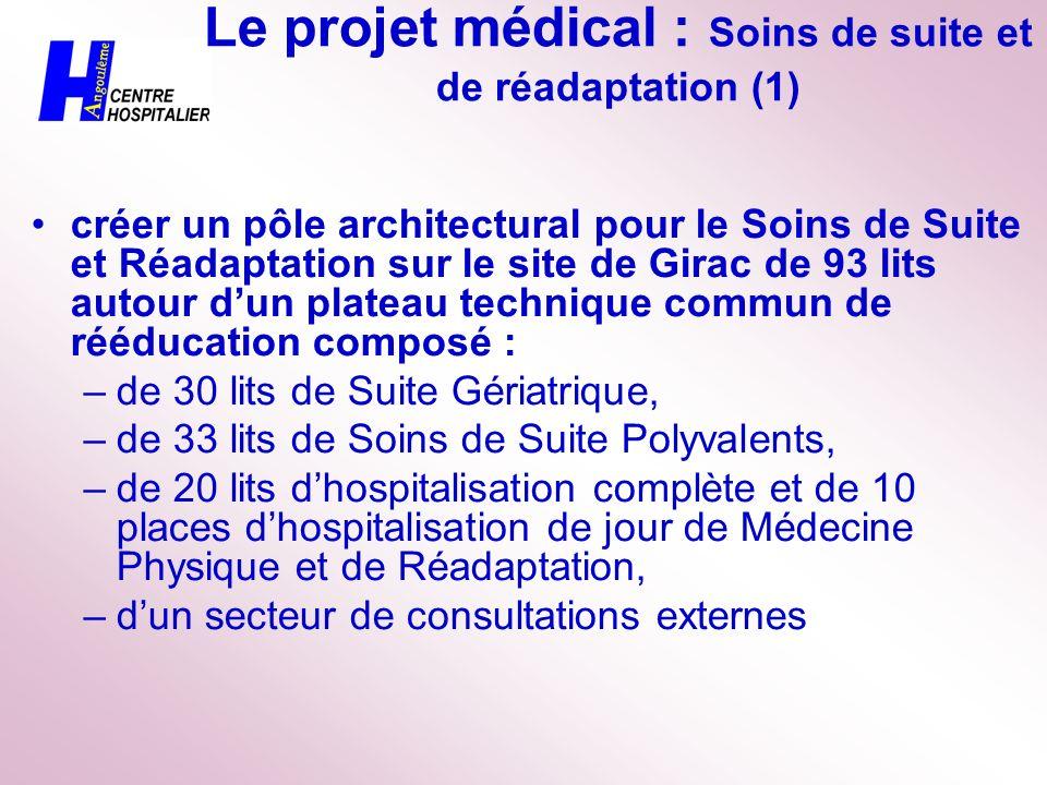 Le projet médical : Soins de suite et de réadaptation (1) créer un pôle architectural pour le Soins de Suite et Réadaptation sur le site de Girac de 9