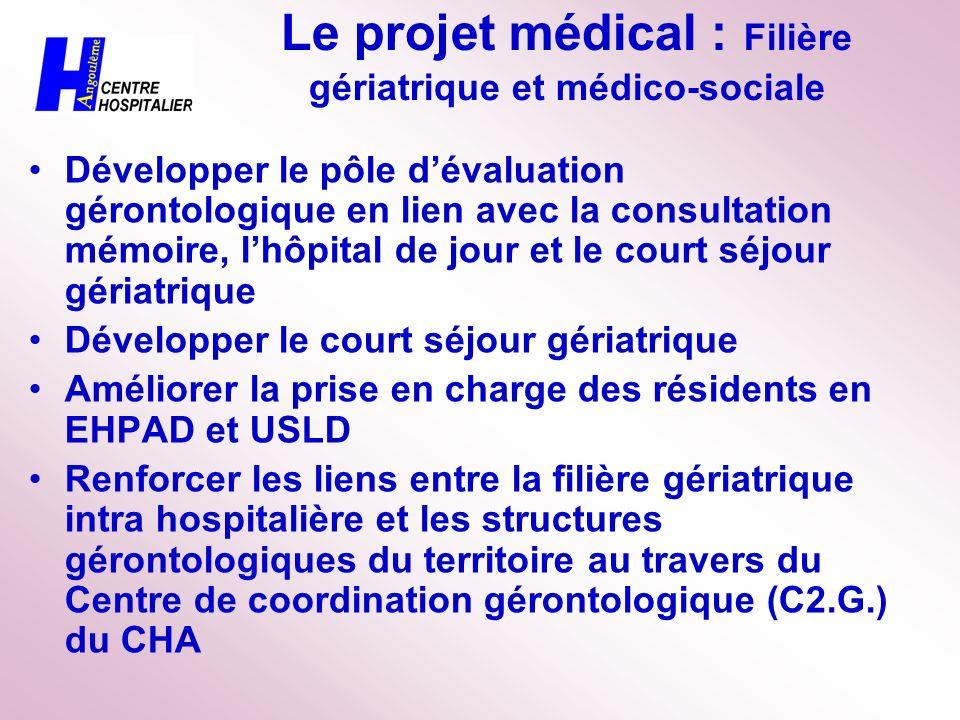 Le projet médical : Filière gériatrique et médico-sociale Développer le pôle dévaluation gérontologique en lien avec la consultation mémoire, lhôpital