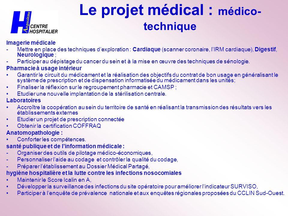 Le projet médical : médico- technique Imagerie médicale -Mettre en place des techniques dexploration : Cardiaque (scanner coronaire, lIRM cardiaque),