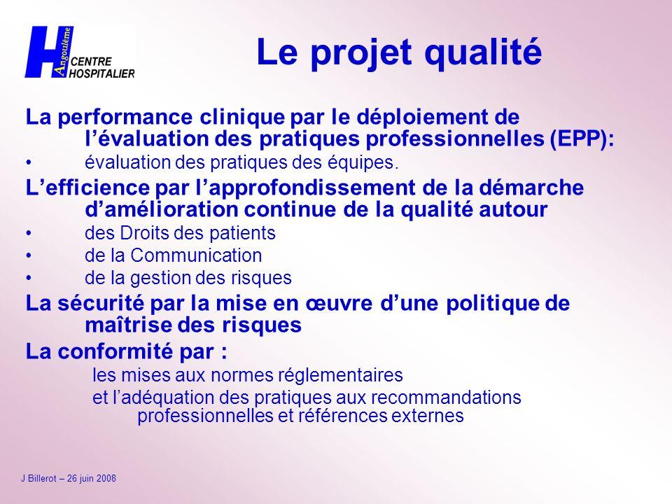 Le projet qualité La performance clinique par le déploiement de lévaluation des pratiques professionnelles (EPP): évaluation des pratiques des équipes