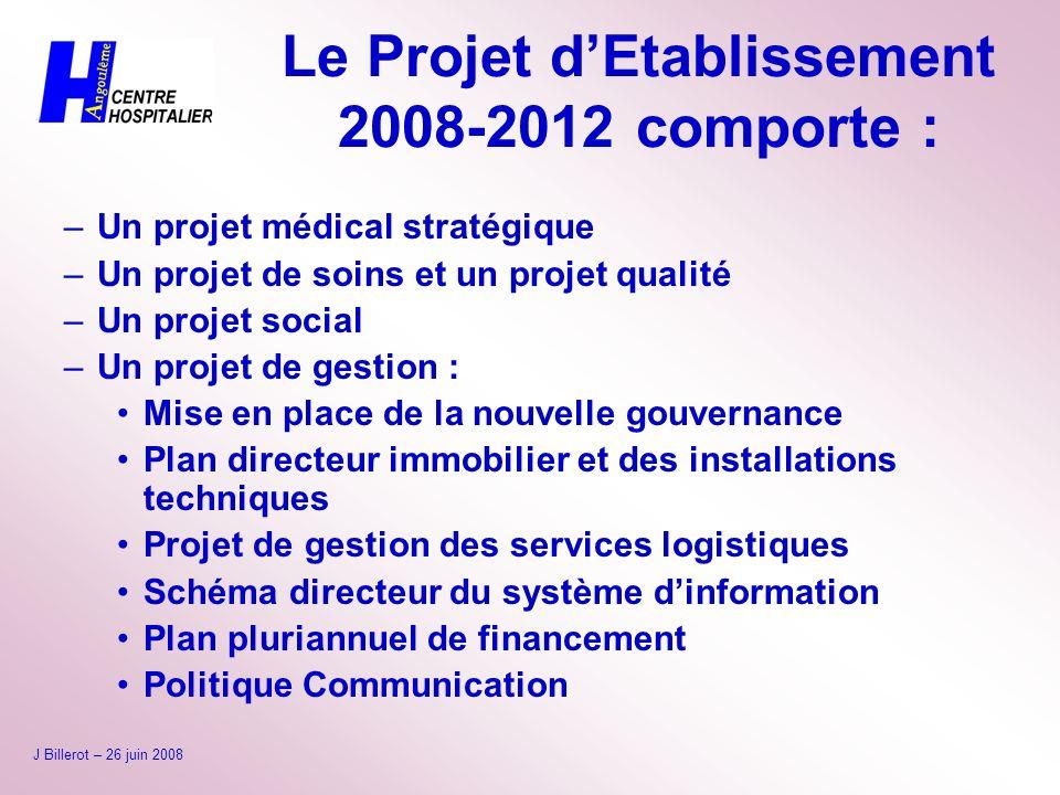 –Un projet médical stratégique –Un projet de soins et un projet qualité –Un projet social –Un projet de gestion : Mise en place de la nouvelle gouvern