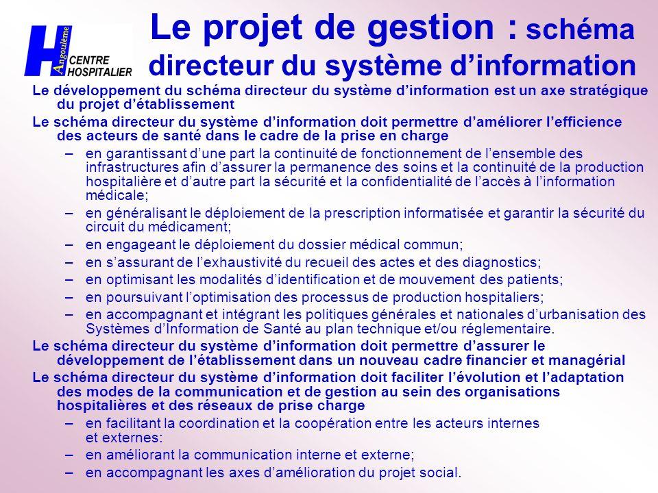 Le projet de gestion : schéma directeur du système dinformation Le développement du schéma directeur du système dinformation est un axe stratégique du