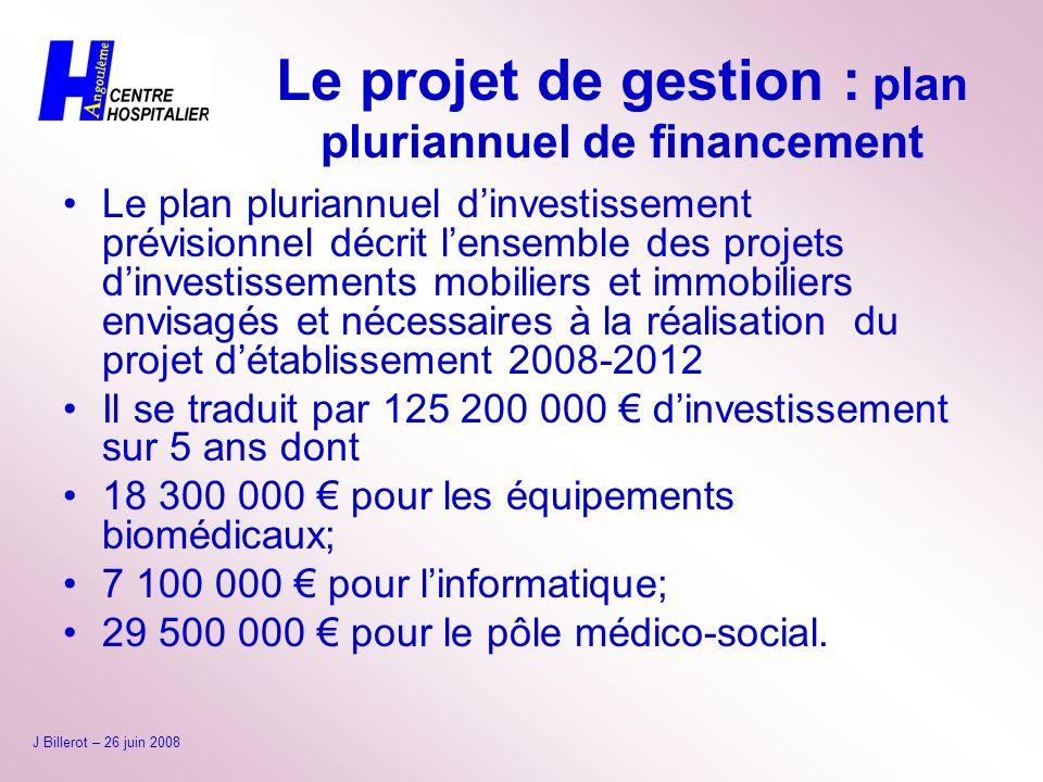 Le projet de gestion : plan pluriannuel de financement Le plan pluriannuel dinvestissement prévisionnel décrit lensemble des projets dinvestissements