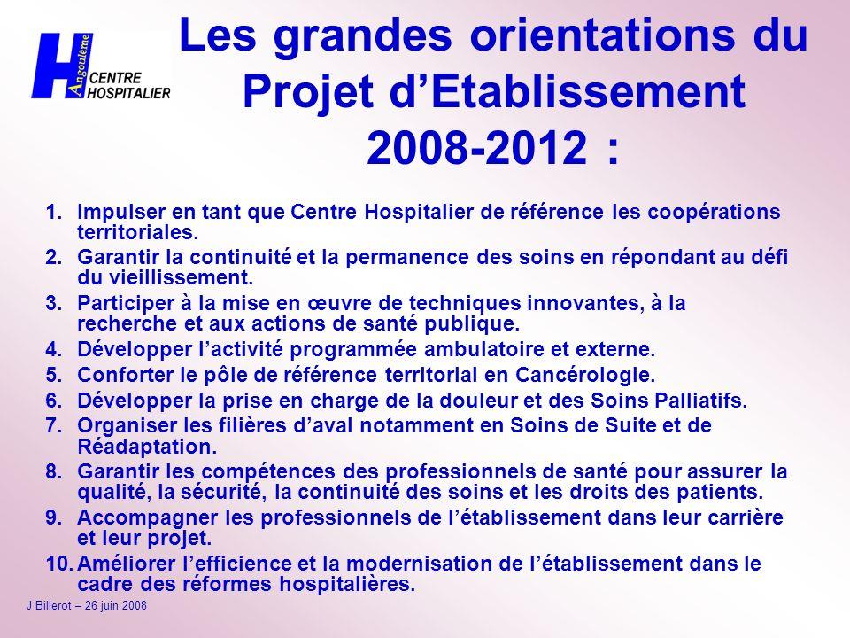 Les grandes orientations du Projet dEtablissement 2008-2012 : 1.Impulser en tant que Centre Hospitalier de référence les coopérations territoriales. 2