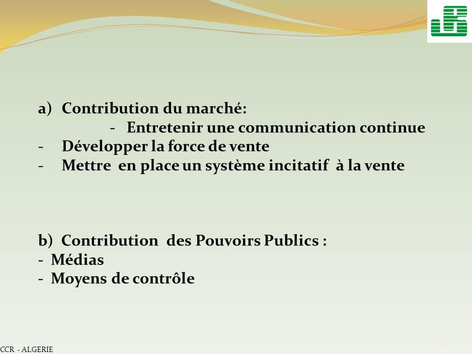 CCR - ALGERIE 20 a)Contribution du marché: - Entretenir une communication continue -Développer la force de vente -Mettre en place un système incitatif