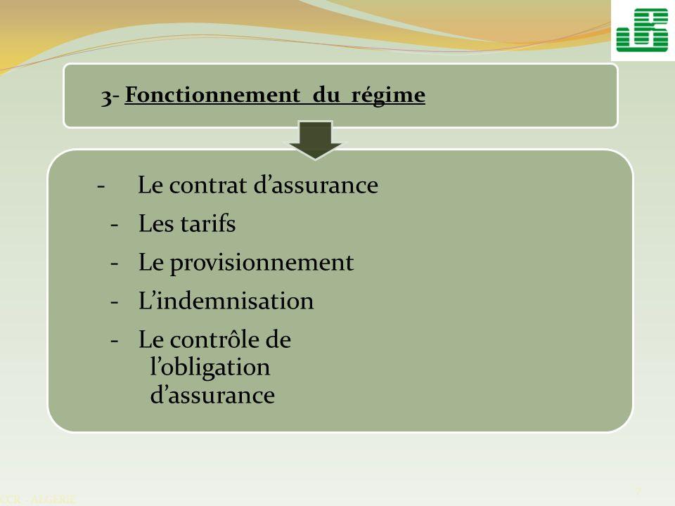 CCR - ALGERIE 7 3- Fonctionnement du régime - Le contrat dassurance - Les tarifs - Le provisionnement - Lindemnisation - Le contrôle de lobligation da