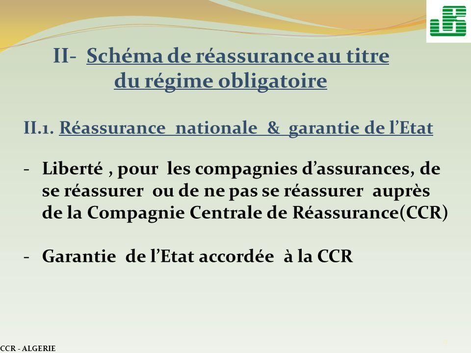 9 II- Schéma de réassurance au titre du régime obligatoire II.1. Réassurance nationale & garantie de lEtat -Liberté, pour les compagnies dassurances,