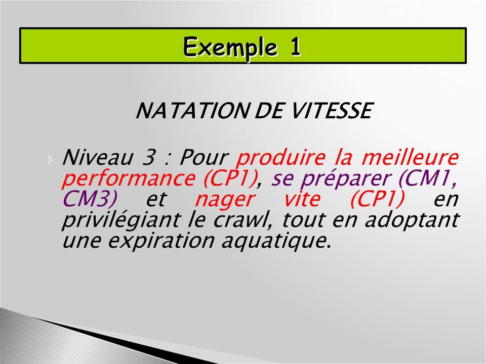 NATATION DE VITESSE Niveau 3 : Pour produire la meilleure performance (CP1), se préparer (CM1, CM3) et nager vite (CP1) en privilégiant le crawl, tout