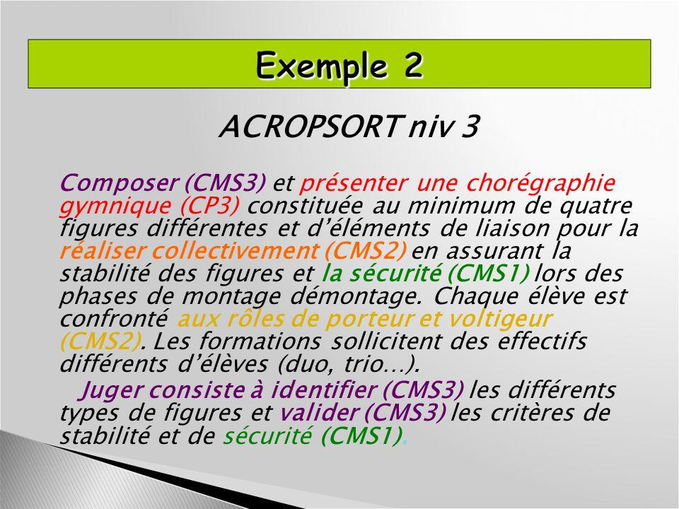 ACROPSORT niv 3 Composer (CMS3) et présenter une chorégraphie gymnique (CP3) constituée au minimum de quatre figures différentes et déléments de liais