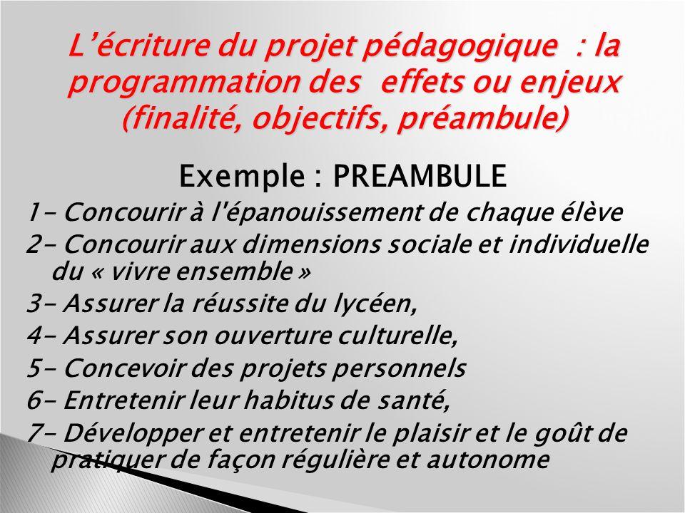 Lécriture du projet pédagogique : la programmation des effets ou enjeux (finalité, objectifs, préambule) Exemple : PREAMBULE 1- Concourir à l'épanouis