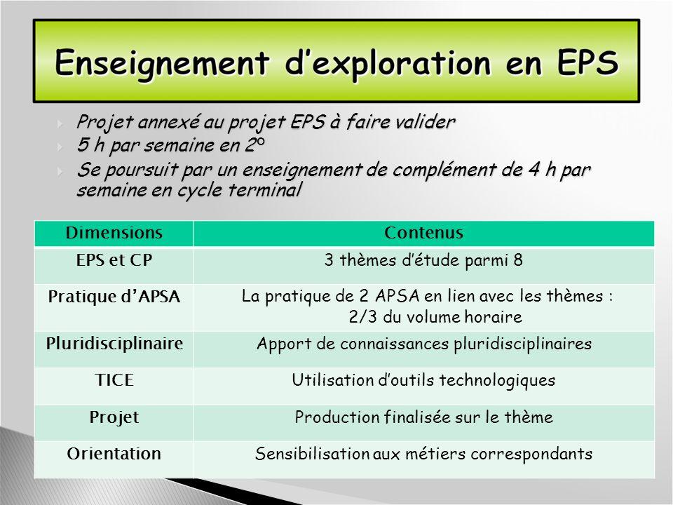 Projet annexé au projet EPS à faire valider Projet annexé au projet EPS à faire valider 5 h par semaine en 2° 5 h par semaine en 2° Se poursuit par un
