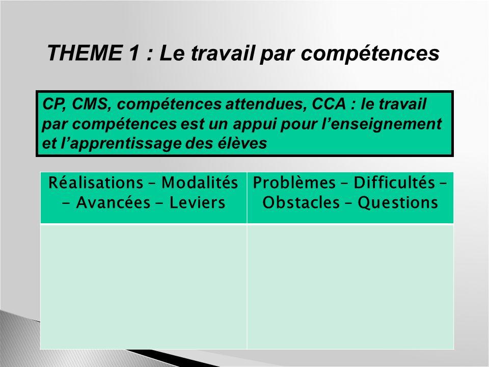 THEME 1 : Le travail par compétences CP, CMS, compétences attendues, CCA : le travail par compétences est un appui pour lenseignement et lapprentissag