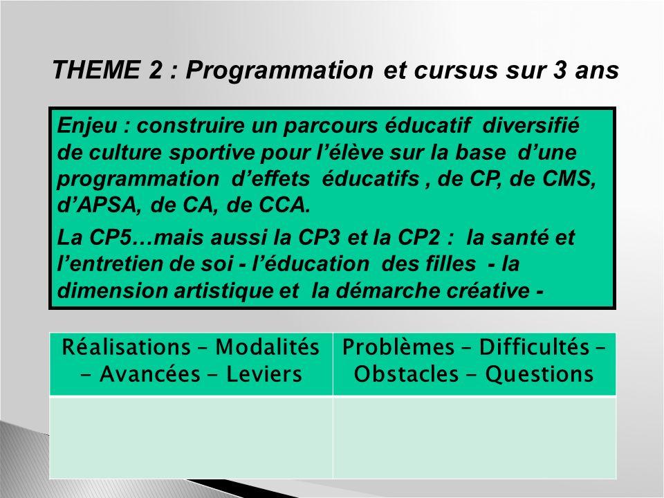 THEME 2 : Programmation et cursus sur 3 ans Enjeu : construire un parcours éducatif diversifié de culture sportive pour lélève sur la base dune progra