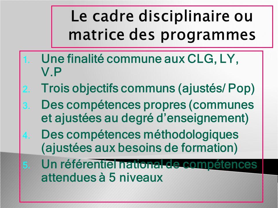 Certifications et niveaux exigibles Classes CollègeLycée LP Certifications 6 e (5 e, 4 e ) Niveau 1 3 e (5 e, 4 e ) Niveau 2 DNB 2 e (1 e ) Niveau 3 CAP BEP Term.