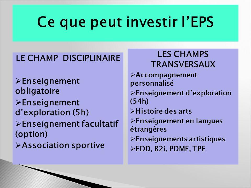 Ce que peut investir lEPS LE CHAMP DISCIPLINAIRE Enseignement obligatoire Enseignement dexploration (5h) Enseignement facultatif (option) Association