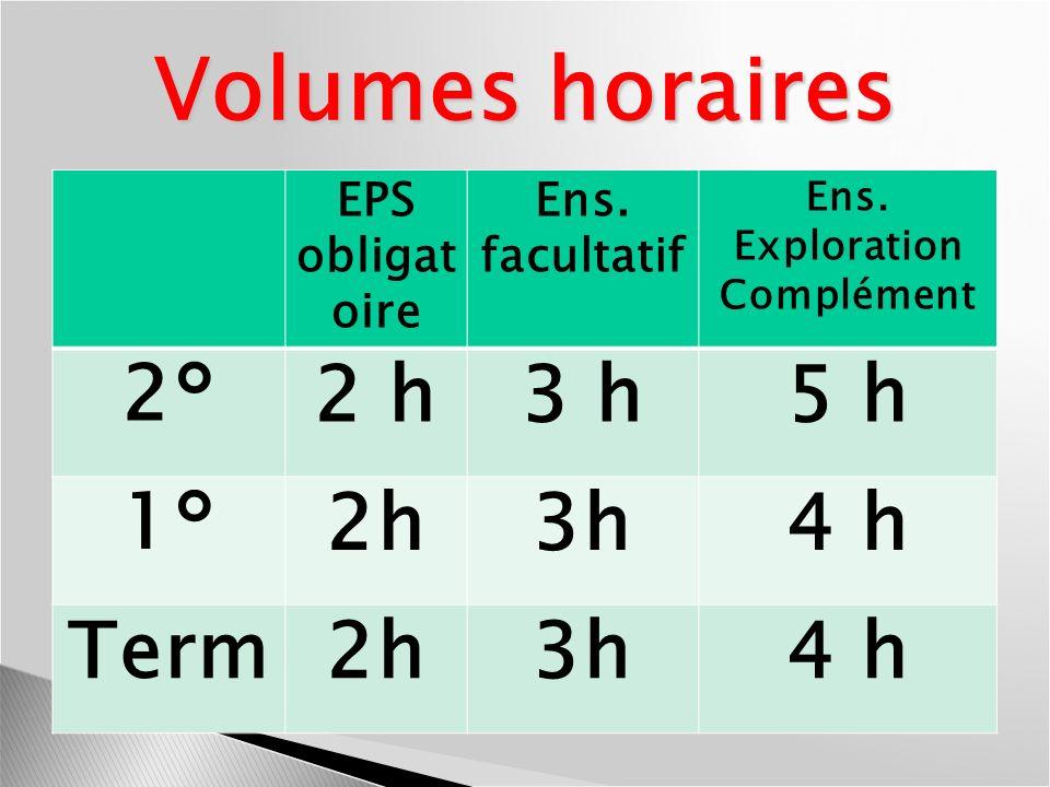 Volumes horaires EPS obligat oire Ens. facultatif Ens. Exploration Complément 2°2 h3 h5 h 1°2h3h4 h Term2h3h4 h