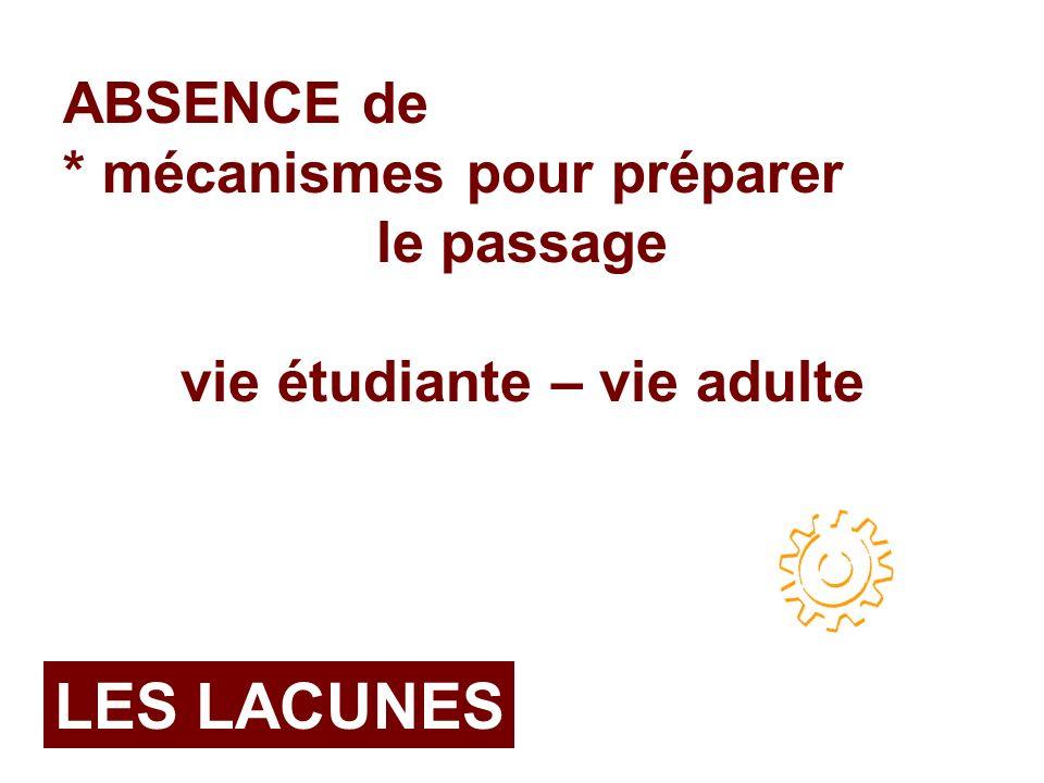 ABSENCE de * mécanismes pour préparer le passage vie étudiante – vie adulte LES LACUNES