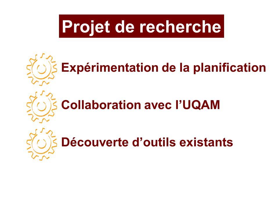 Projet de recherche Expérimentation de la planification Collaboration avec lUQAM Découverte doutils existants