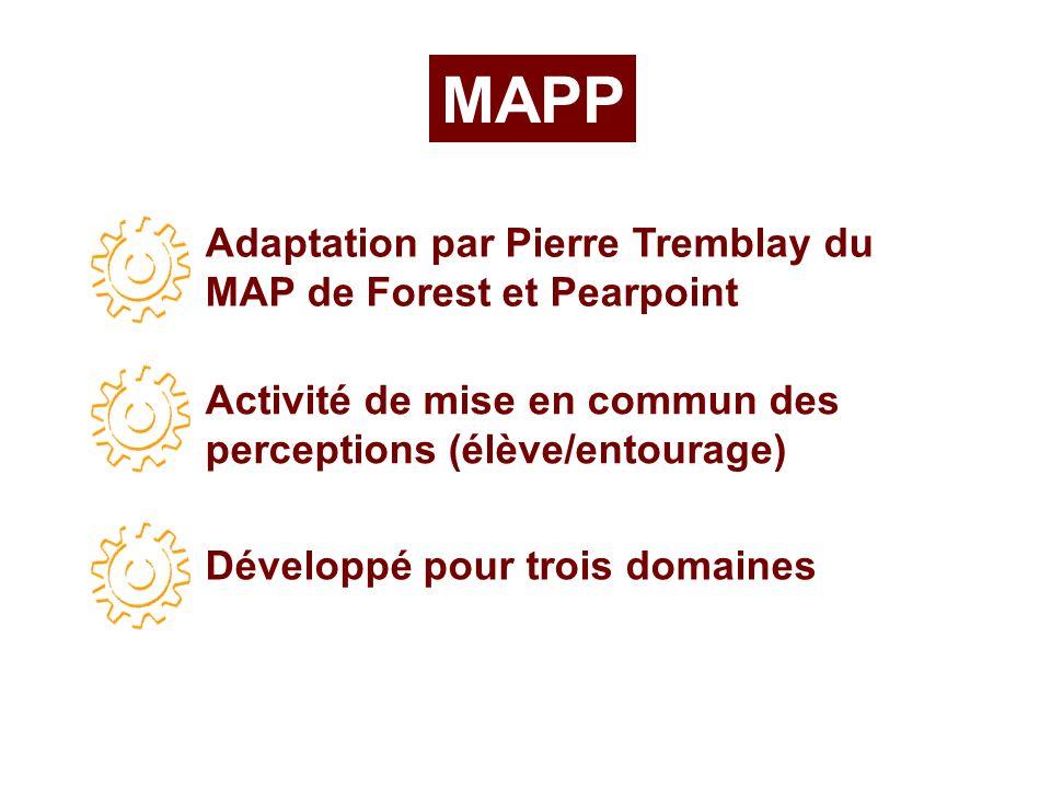 MAPP Adaptation par Pierre Tremblay du MAP de Forest et Pearpoint Activité de mise en commun des perceptions (élève/entourage) Développé pour trois domaines