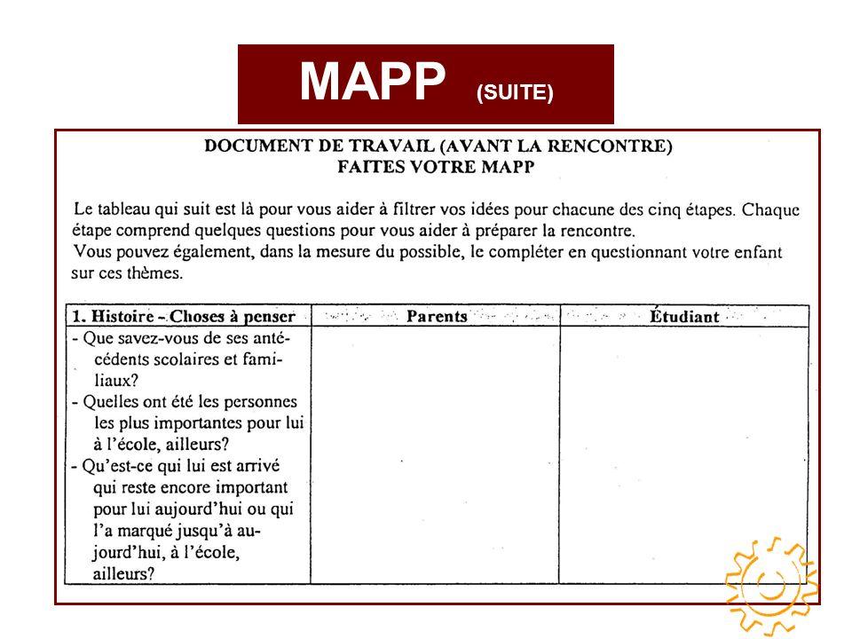 MAPP (SUITE)
