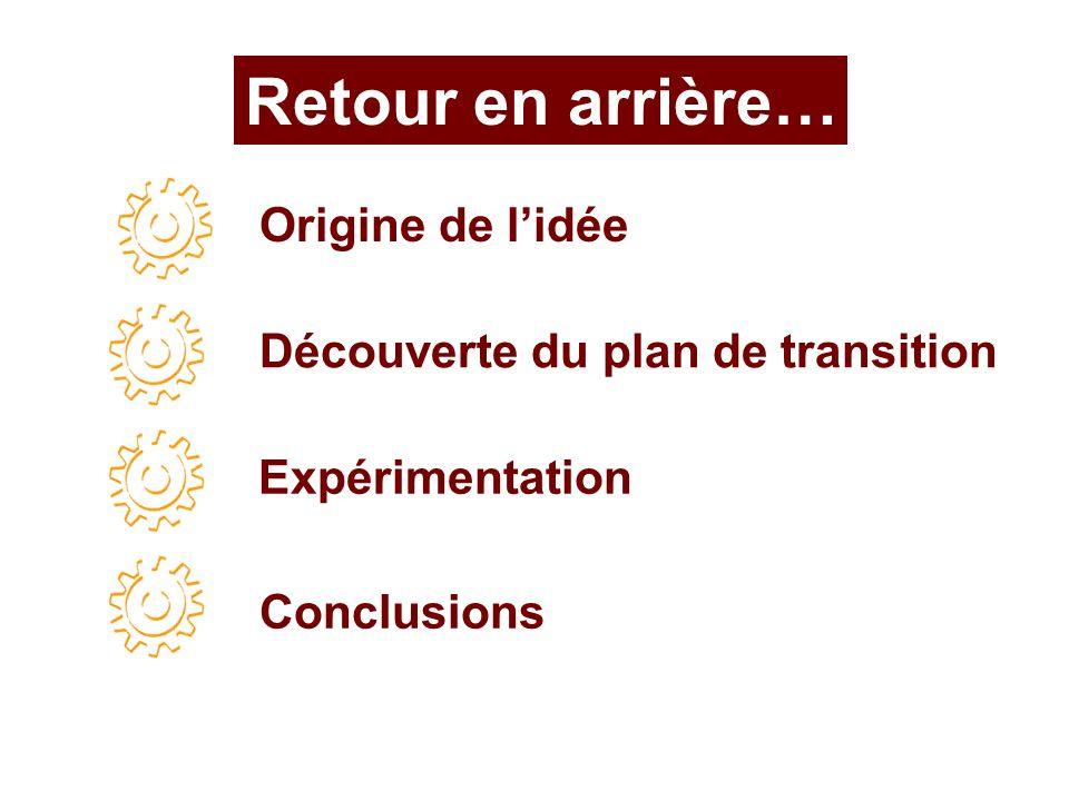 Retour en arrière… Origine de lidée Découverte du plan de transition Expérimentation Conclusions