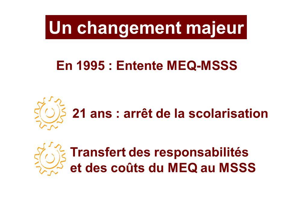 Un changement majeur En 1995 : Entente MEQ-MSSS 21 ans : arrêt de la scolarisation Transfert des responsabilités et des coûts du MEQ au MSSS
