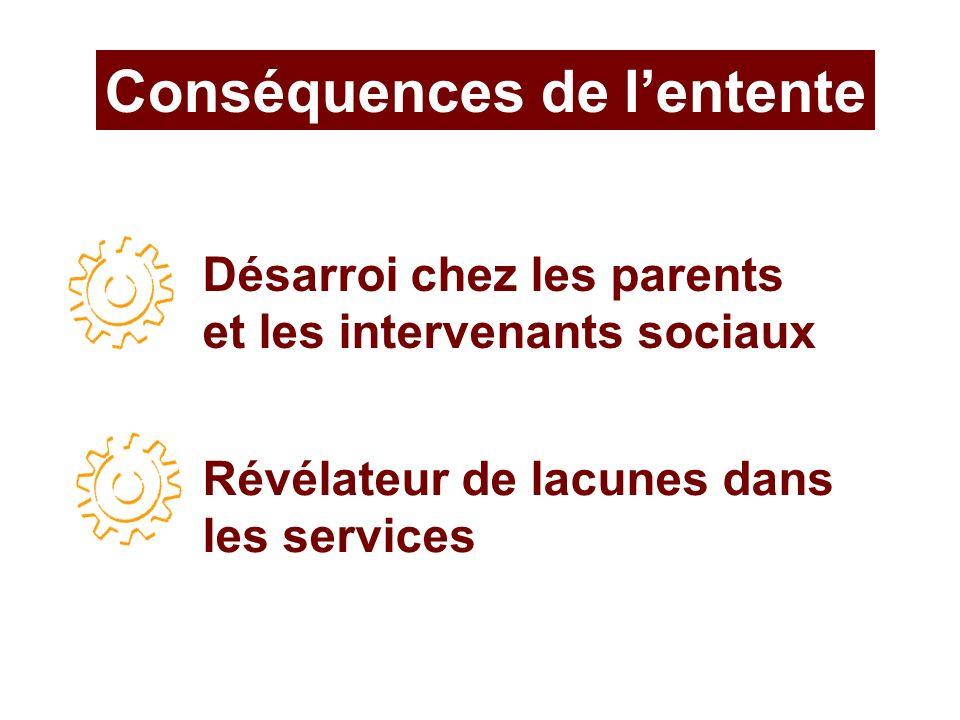 Désarroi chez les parents et les intervenants sociaux Conséquences de lentente Révélateur de lacunes dans les services