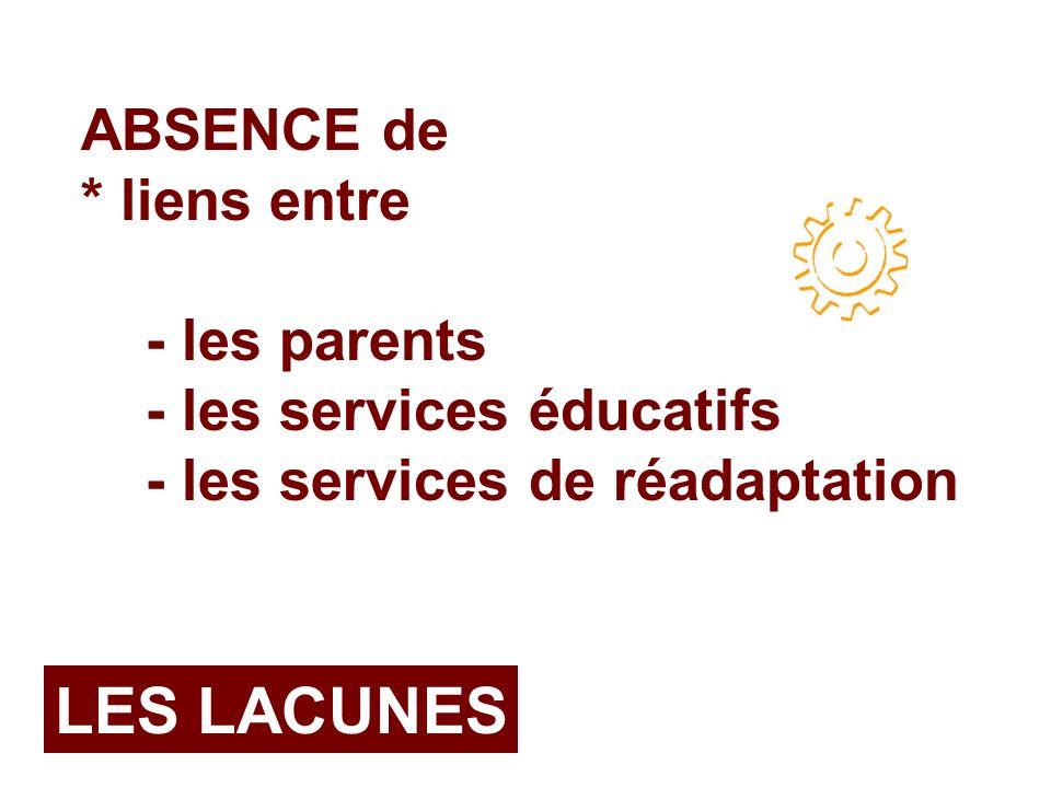 ABSENCE de * liens entre - les parents - les services éducatifs - les services de réadaptation