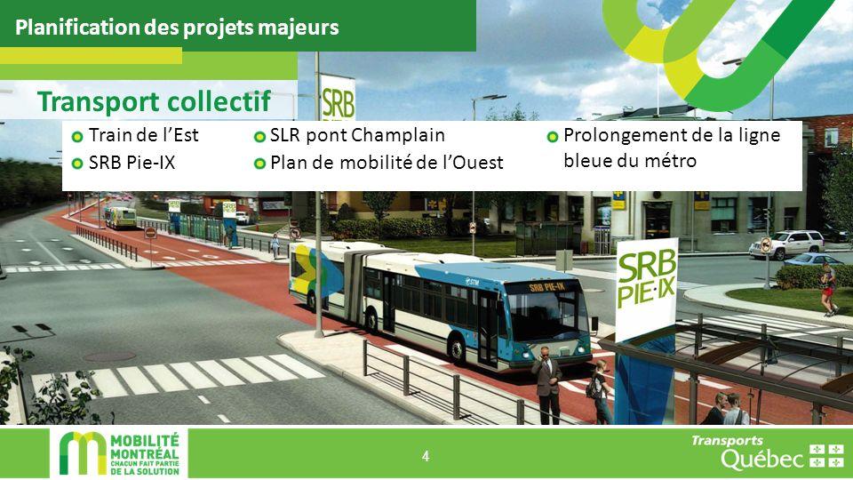 Planification des projets majeurs Transport collectif 4 Train de lEst SRB Pie-IX SLR pont Champlain Plan de mobilité de lOuest Prolongement de la ligne bleue du métro