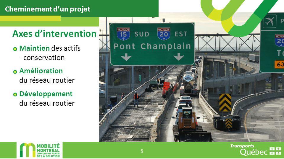 Cheminement dun projet 5 Axes dintervention Maintien des actifs - conservation Amélioration du réseau routier Développement du réseau routier