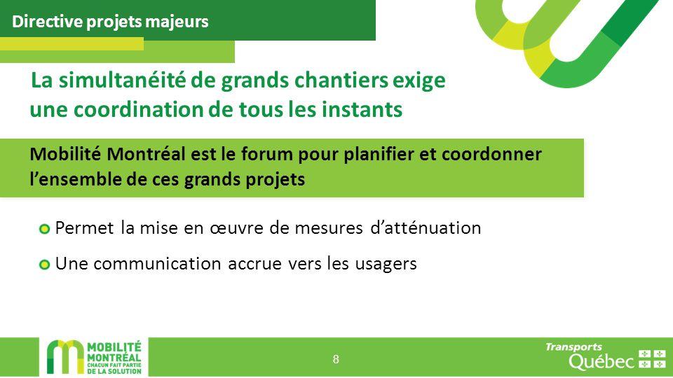 Directive projets majeurs 8 La simultanéité de grands chantiers exige une coordination de tous les instants Permet la mise en œuvre de mesures datténuation Une communication accrue vers les usagers Mobilité Montréal est le forum pour planifier et coordonner lensemble de ces grands projets