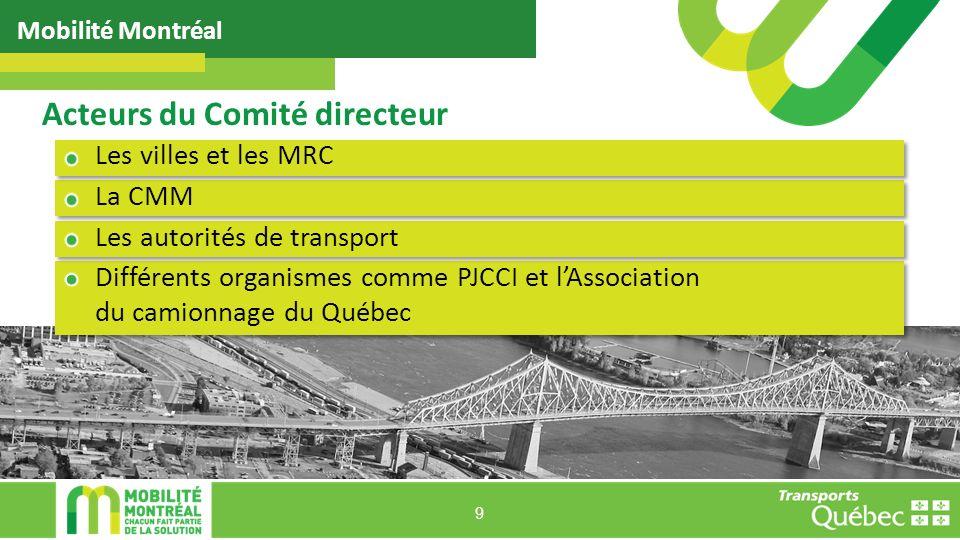 Mobilité Montréal 9 Les villes et les MRC La CMM Les autorités de transport Différents organismes comme PJCCI et lAssociation du camionnage du Québec 9 Acteurs du Comité directeur