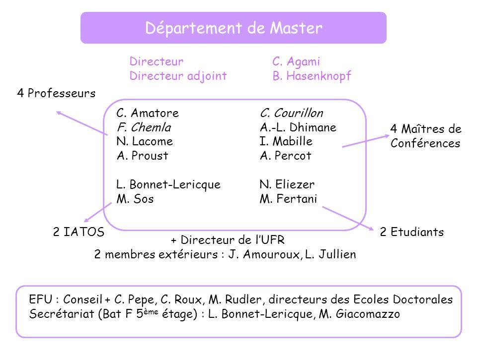 Département de Master Directeur C.Agami Directeur adjointB.