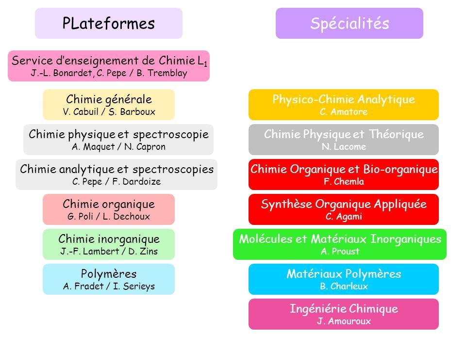 Spécialités Molécules et Matériaux Inorganiques A.