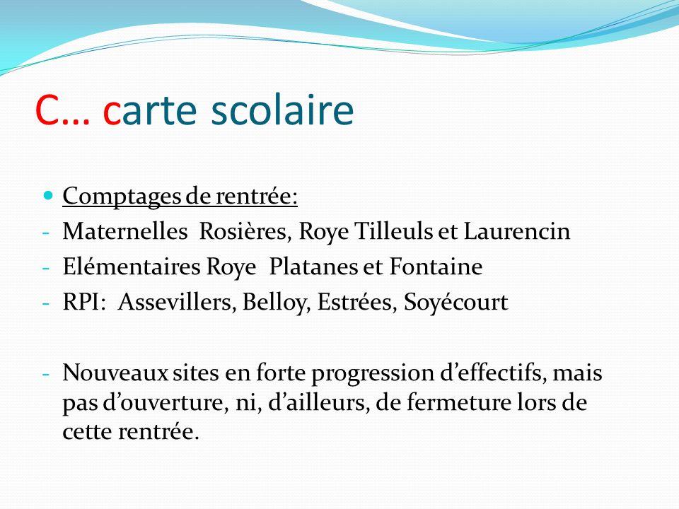 C… carte scolaire Comptages de rentrée: - Maternelles Rosières, Roye Tilleuls et Laurencin - Elémentaires Roye Platanes et Fontaine - RPI: Assevillers