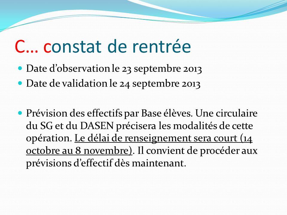 C… constat de rentrée Date dobservation le 23 septembre 2013 Date de validation le 24 septembre 2013 Prévision des effectifs par Base élèves. Une circ