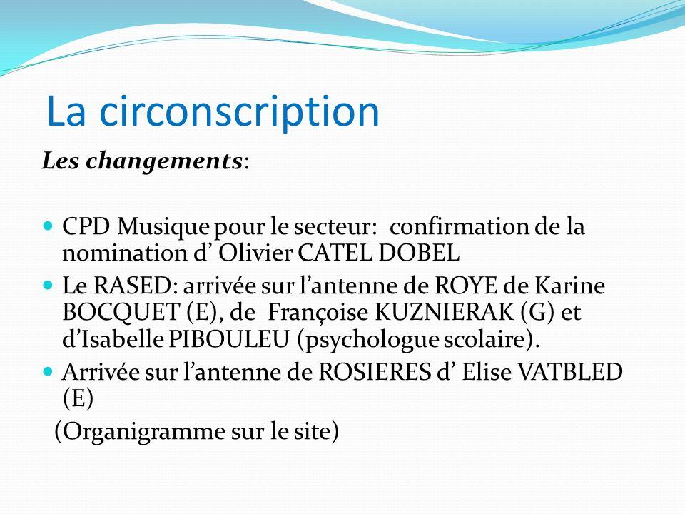 La circonscription Les changements: CPD Musique pour le secteur: confirmation de la nomination d Olivier CATEL DOBEL Le RASED: arrivée sur lantenne de