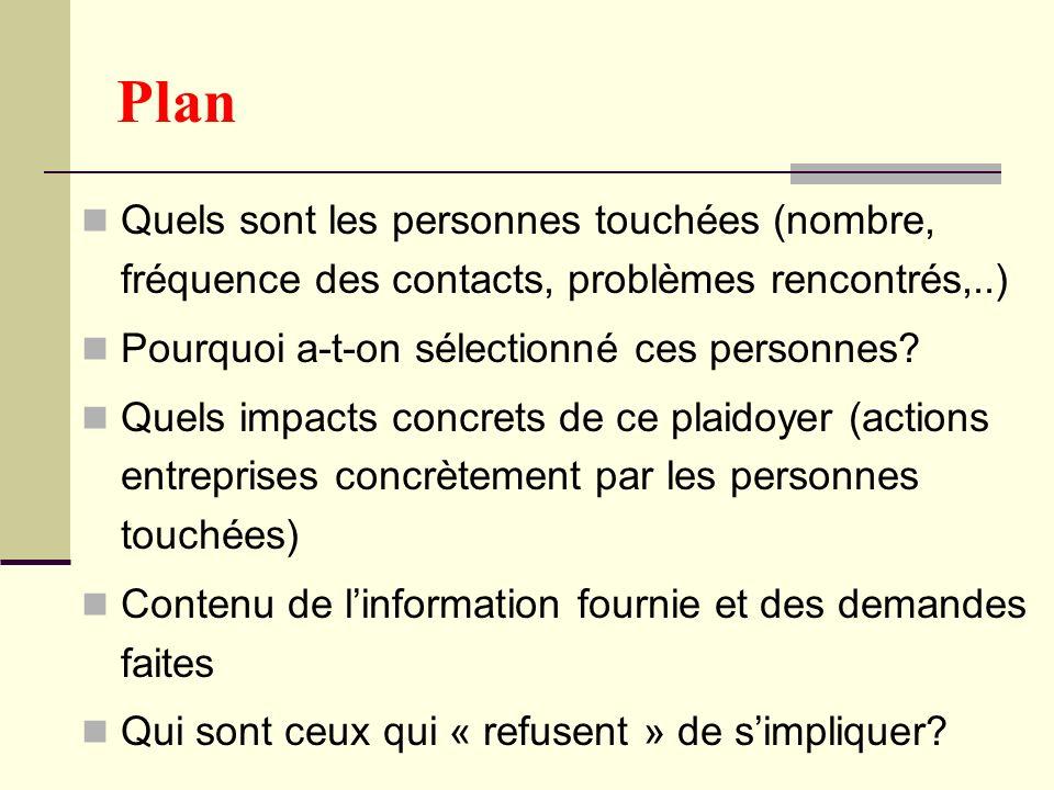 Plan Quels sont les personnes touchées (nombre, fréquence des contacts, problèmes rencontrés,..) Pourquoi a-t-on sélectionné ces personnes? Quels impa