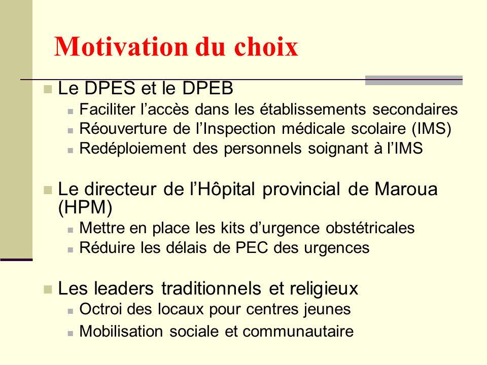Motivation du choix Le DPES et le DPEB Faciliter laccès dans les établissements secondaires Réouverture de lInspection médicale scolaire (IMS) Redéplo