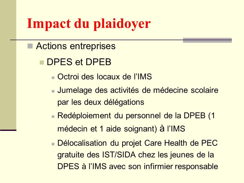 Impact du plaidoyer Actions entreprises DPES et DPEB Octroi des locaux de lIMS Jumelage des activités de médecine scolaire par les deux délégations Re