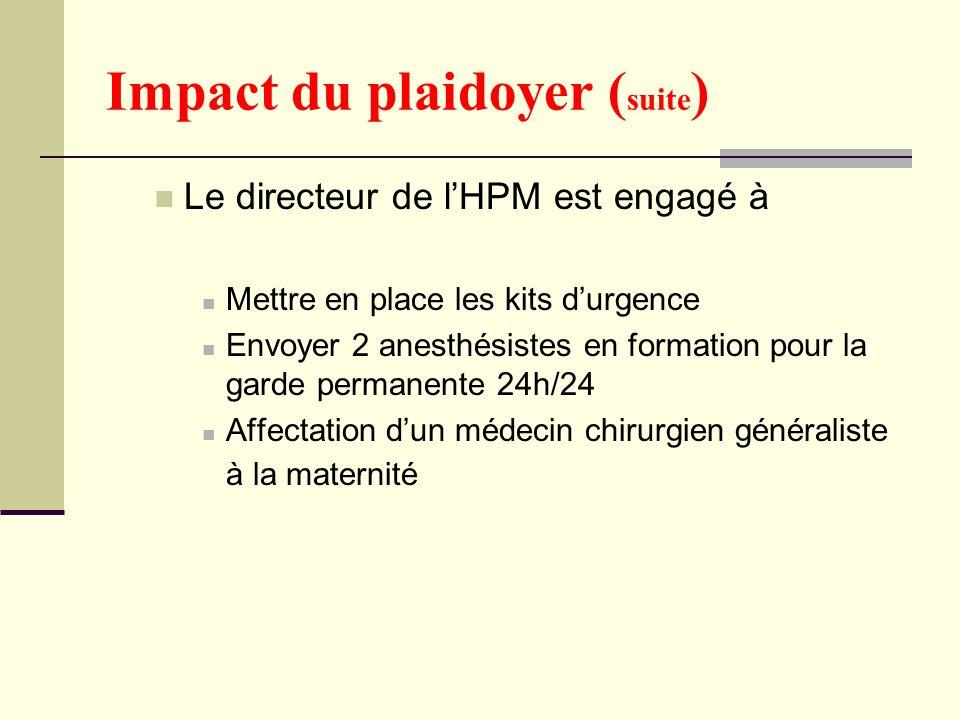 Impact du plaidoyer ( suite ) Le directeur de lHPM est engagé à Mettre en place les kits durgence Envoyer 2 anesthésistes en formation pour la garde p