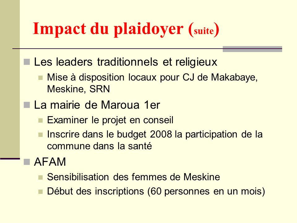 Impact du plaidoyer ( suite ) Les leaders traditionnels et religieux Mise à disposition locaux pour CJ de Makabaye, Meskine, SRN La mairie de Maroua 1