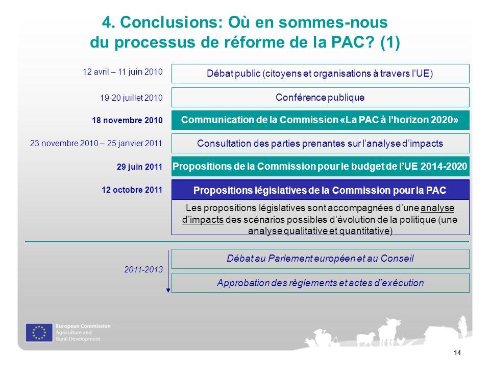 14 4. Conclusions: Où en sommes-nous du processus de réforme de la PAC? (1) Débat public (citoyens et organisations à travers lUE) 18 novembre 2010 12