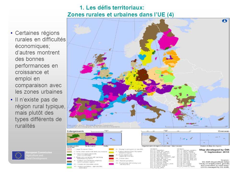 6 1. Les défis territoriaux: Zones rurales et urbaines dans lUE (4) Certaines régions rurales en difficultés économiques; dautres montrent des bonnes