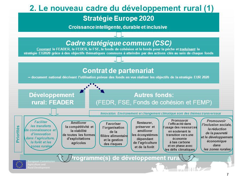 88 Cadre commun pour les fonds européens - simplification et harmonisation des règles –Cadre stratégique commun et contrats de partenariat –Examen de la performance fondé sur la réalisation de résultats et de conditionnalités ex ante Approche stratégique renforcée: les EM sont responsables –De traduire EU2020 et les priorités du développement rural en actions… –…en prenant en compte les besoins spécifiques au niveau local, régional, national Programmer au niveau national/régional en: –Fixant des objectifs quantifiés au niveau du programme et en lien avec la réalisation des priorités –Mobilisant un ensemble de mesures à combiner de manière cohérente pour répondre aux priorités et pour atteindre les objectifs –Possibilité de sous-programmes thématiques Financement –Allocation denveloppes nationales sur base de critères objectifs et des enveloppes actuelles –Co-financement Systèmes commun de gestion et dévaluation Partenariat européen pour linnovation « Productivité et durabilité agricole » 2.