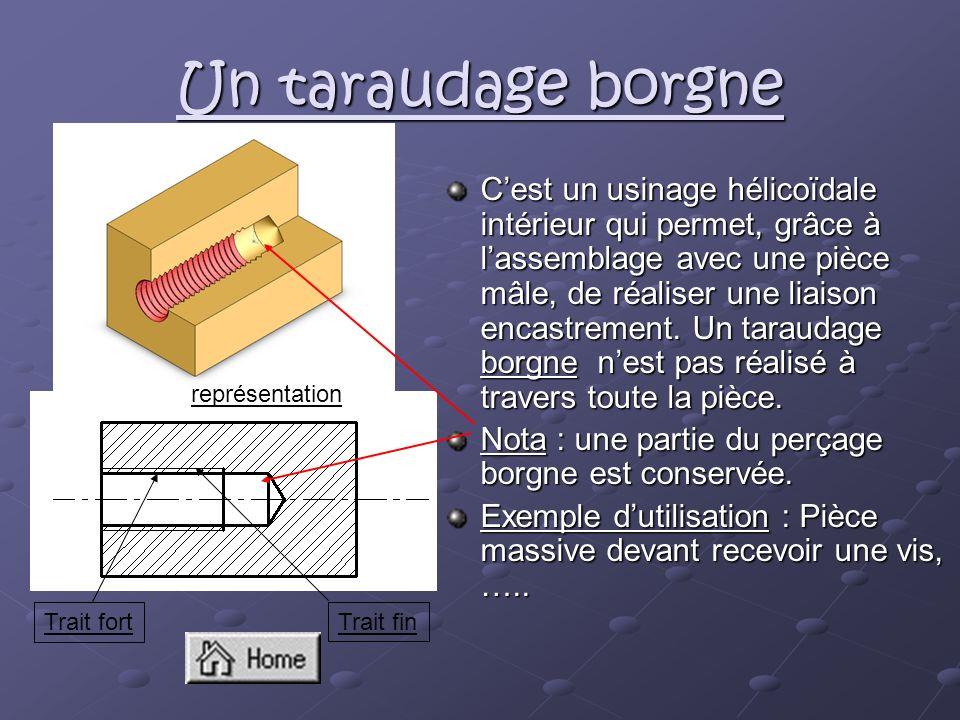 Un taraudage borgne Cest un usinage hélicoïdale intérieur qui permet, grâce à lassemblage avec une pièce mâle, de réaliser une liaison encastrement. U